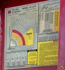 Terex Bt3470 Load Chart 17t Terex Bt 3470 Boom Truck Crane For Sale