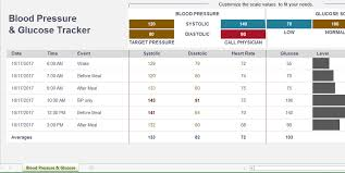 Blood Pressure And Glucose Chart Template Exceltemplate