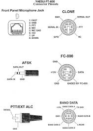 please note click for yaesu ft 600 series connection diagrams