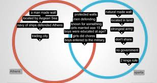compare athens and sparta venn diagram all about repair and compare athens and sparta venn diagram inspiration athens and sparta venn diagram medium size