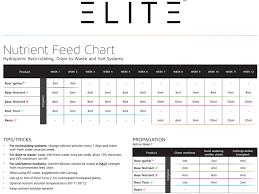 Elite Nutrients Company Crop Feeding Programsgrozine