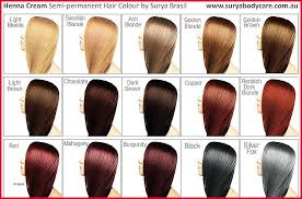 Matrix Hair Color Chart 2019 Unfolded Matrix Hair Color Swatch Matrix Socolor Swatch One