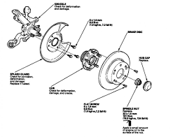Saab 9 3 starter replacement honda hrv wiring diagram at ww2 ww w