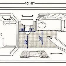 small narrow bathroom layout ideas