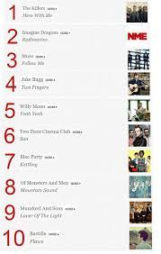 Nme Music Chart Jfishermedia