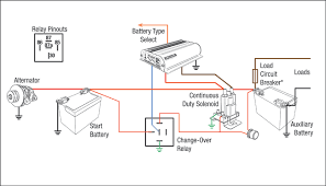 wiring diagram for perko battery switch on wiring images free Perko Dual Battery Switch Wiring Diagram wiring diagram for perko battery switch on wiring diagram for perko battery switch 11 guest battery switch diagram battery selector switch wiring diagram Dual Battery System Wiring Diagram