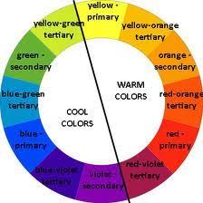 Warm Colour Chart Warm Vs Cool Colors Google Search Color Wheel Projects