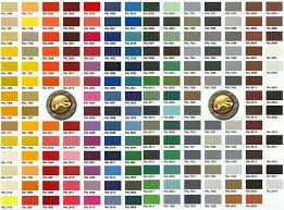 80 Unbiased Sherwin Williams Powder Coating Color Charts