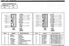 1994 ford stereo wiring diagram 4k wallpapers 1994 ford f150 radio installation at 1994 Ford Wiring Diagram
