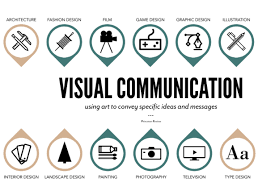 end professional visual communication degree courses b f a  high end professional visual communication degree courses b f a bachelor of visual communication is a 4 year course