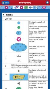 Electronic Nautical Chart Symbols Abbreviations By The
