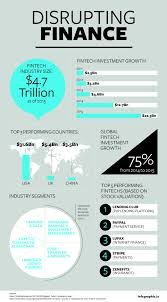 pin by infographic ly on industry specific infographics infographic middot industry specific
