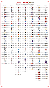 2019 Nfl Draft Trade Value Chart For Kansas City Chiefs