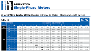 Submersible Pump Cable Sizing Chart 15 Logical Pump Wire Size Chart