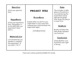 Science Fair Projects Layout Science Fair Resources Kennedy Elementary School