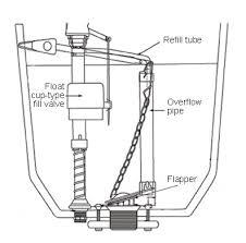 american standard wiring diagram wiring diagram and hernes american standard thermostat wiring diagram