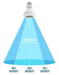 Led Light Angle How To Light A Room With Led Lights Beam Angle Led Can