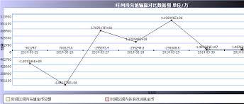 Bar Chart In Asp Net Asp Net Bar Graph Line Graph Pie Chart Achieve Hyperlink