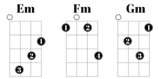 Fm Ukulele Chord Chart Fm Ukulele Chor Related Keywords Suggestions Fm Ukulele