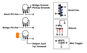 2 volume 1 tone 4 way switch tele telecaster guitar forum and wire the switch according to this diagram
