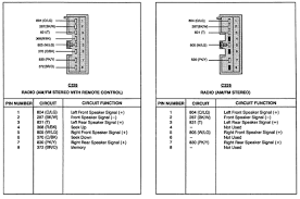 2000 ford taurus aftermarket radio wiring harness diagrams for 2001 1998 ford expedition stereo wiring diagram canopi me at taurus