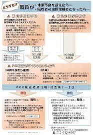 札幌 市 の コロナ 感染 者