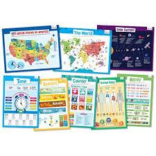 Homeschool Posters Amazon Com