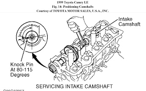 correct camshaft timing marks after removal of camshafts thumb