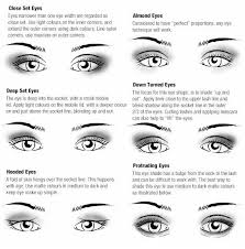 corrective makeup on diffe eye shapes