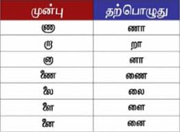 Tamil Vowels And Consonants Chart Simplified Tamil Script Revolvy