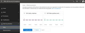 Dlp Office 365 Using Office 365 Dlp Policies To Protect Your Precious It Data