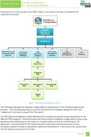 Caltrans Org Chart Final Advanced Traffic Management System Atms Concept Of