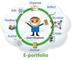 Student Portfolios Creating Student Portfolios With Google Sites Proprofs Quiz