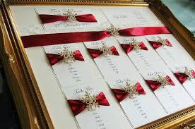 Wedding Seat Planner Web Wiki