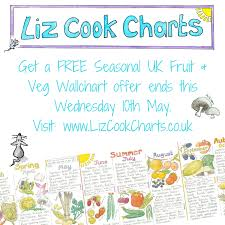 Liz Cook Charts Lizcookcharts Twitter