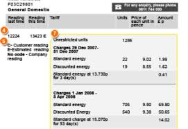 High Quality Average Electric Bill For 2 Bedroom Apartment Download Average Utility Bill  For 2 Bedroom Apartment .