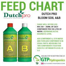 Dutch Pro Original Bloom Soil Aarde A B
