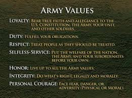 essay on army value integrity  essay on the value of integrity echeat