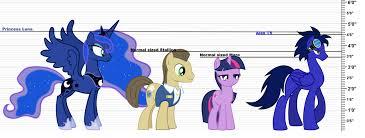 Pony Height Chart 144225 Artist Alexandru1208 Comparison Davenport