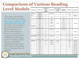 Lexile Grade Level Chart Pdf Lexiles Making Sense Of A Reading Measure Updated August