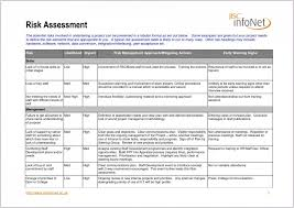 Project Management Post Review Template Employee Performance Excel