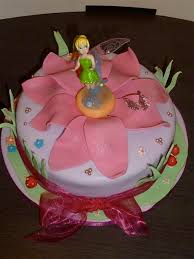 Cake Designs For Kids Girls