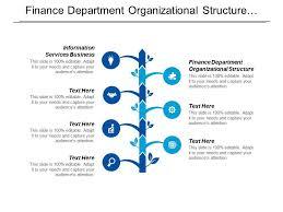 Finance Department Organizational Structure Information