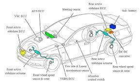 Dbnstj Electronic Active Stabilizer Suspension System Development