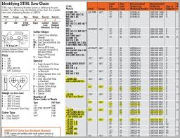 Appealing Stihl Chainsaw Chain Size Chart Gallery Of Chain