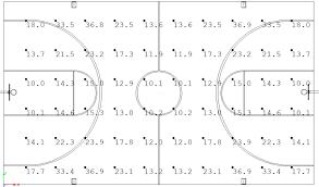 outdoor basketball recreational lighting full court 4 poles 4 fixtures lightbox moreview lightbox moreview