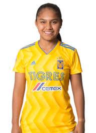 Belén Cruz (MEX) :: Photos :: playmakerstats.com