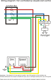 hampton bay 3 sd ceiling fan switch wiring diagram list of wiring rh uptuto com 3 wire switch wiring 3 wire lights