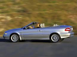 C70 Convertible 2.5 20V Turbo (193 Hp)