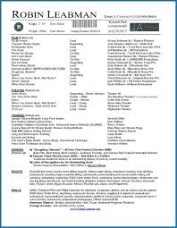 Acting Resume Outline Actor Resume Outline 3515